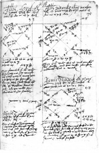 A page from Forman's casebook