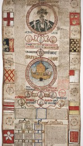 The Edward IV heraldic scroll
