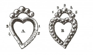James Saunders' pictures of the brooch, published 1829